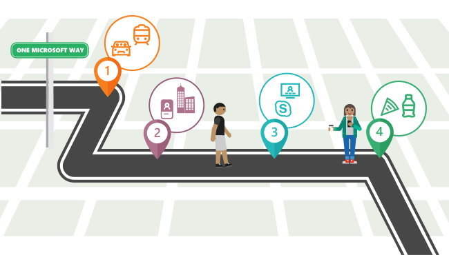 Illustration of the day-to-day experience of a Microsoft employee including commuting to work,  scanning a badge,  attending meetings,  and buying lunch. Icons that represent each task are located along a twisty road that employees are urged to follow.