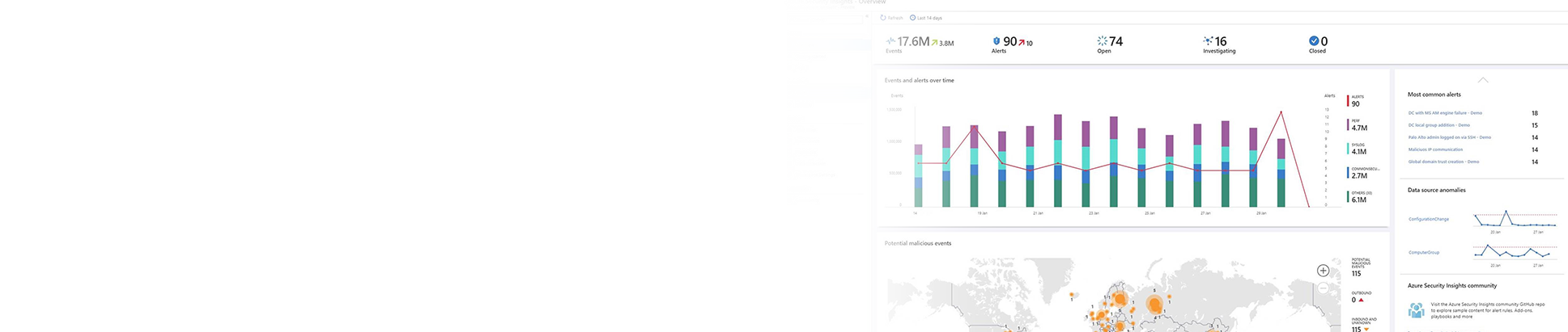 Photograph that is half shaded and half composed of a horizontal, extreme close-up of the Microsoft Azure Sentinel Overview screen displaying a bar and line graphs and statistics.